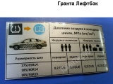 Табличка информационная о рекомендуемом давлении в шинах Гранта Лифтбэк.