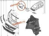 Защита (щиток грязезащитный) бампера переднего правая 6001549323/8200595807 Ларгус, Логан2(с 2014г.)